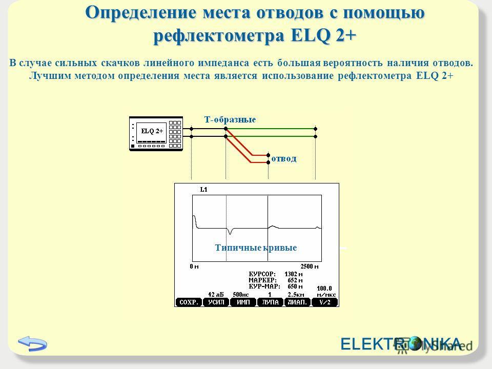 Определение места отводов с помощью рефлектометра ELQ 2+ В случае сильных скачков линейного импеданса есть большая вероятность наличия отводов. Лучшим методом определения места является использование рефлектометра ELQ 2+ Типичные кривые ELEKTR NIKA