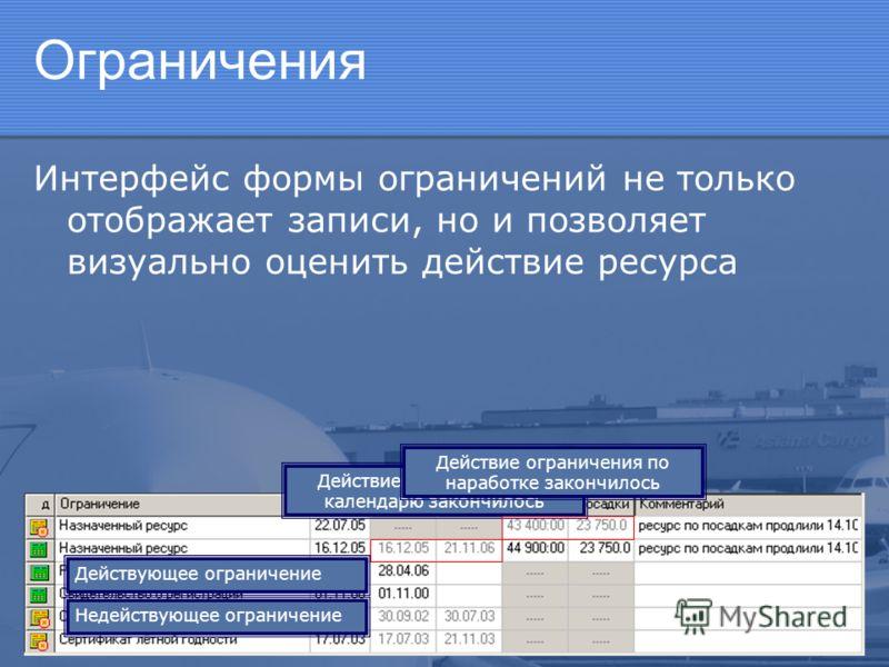 Ограничения Интерфейс формы ограничений не только отображает записи, но и позволяет визуально оценить действие ресурса Действующее ограничение Недействующее ограничение Действие ограничения по календарю закончилось Действие ограничения по наработке з