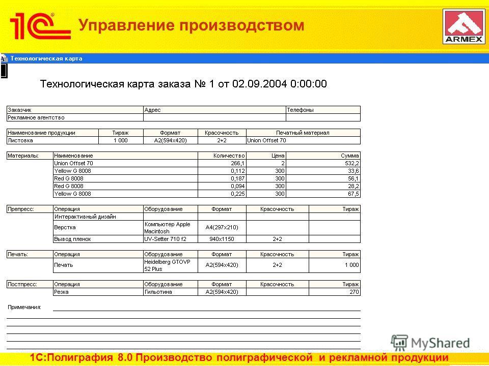 19 из 22 1С:Полиграфия 8.0 Производство полиграфической и рекламной продукции Управление производством