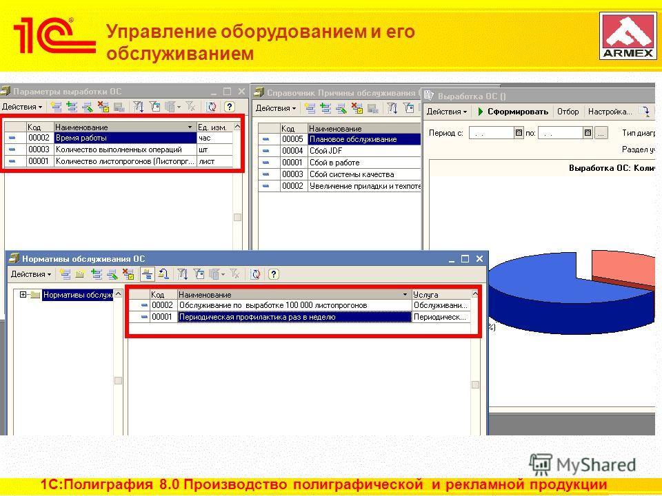 6 из 22 1С:Полиграфия 8.0 Производство полиграфической и рекламной продукции Управление оборудованием и его обслуживанием