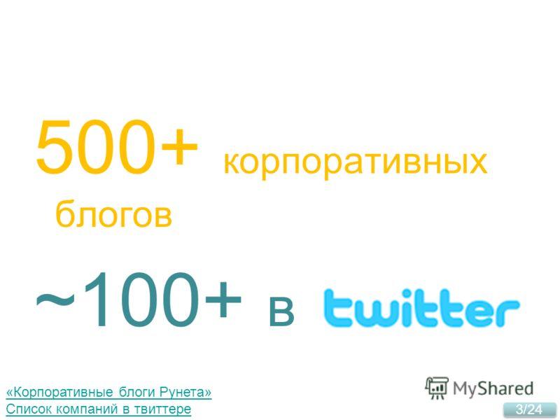 3/24 500+ корпоративных блогов ~100+ в «Корпоративные блоги Рунета» Список компаний в твиттере