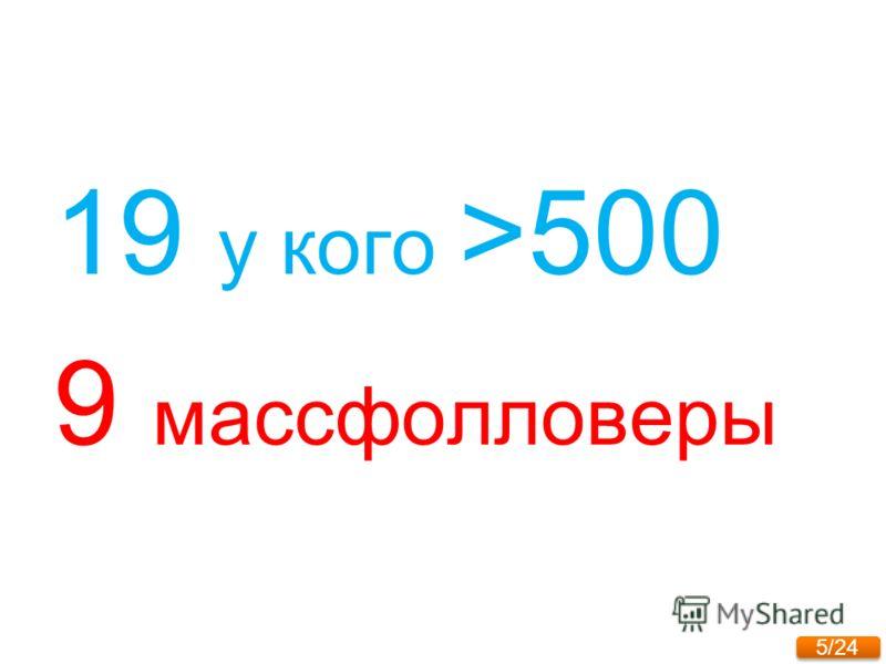 5/24 19 у кого >500 9 массфолловеры