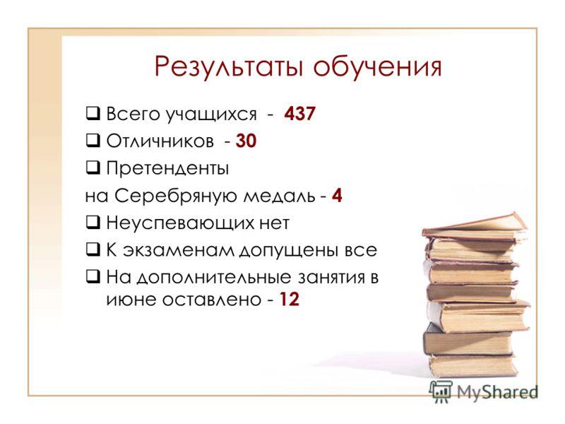 Результаты обучения Всего учащихся - 437 Отличников - 30 Претенденты на Серебряную медаль - 4 Неуспевающих нет К экзаменам допущены все На дополнительные занятия в июне оставлено - 12