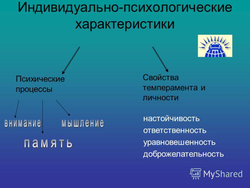 Индивидуально-психологические характеристики Психические процессы Свойства темперамента и личности уравновешенность ответственность настойчивость доброжелательность