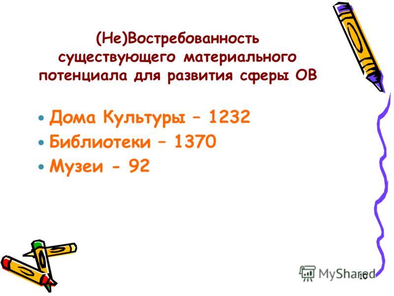 (Не)Востребованность существующего материального потенциала для развития сферы ОВ Дома Культуры – 1232 Библиотеки – 1370 Музеи - 92 10