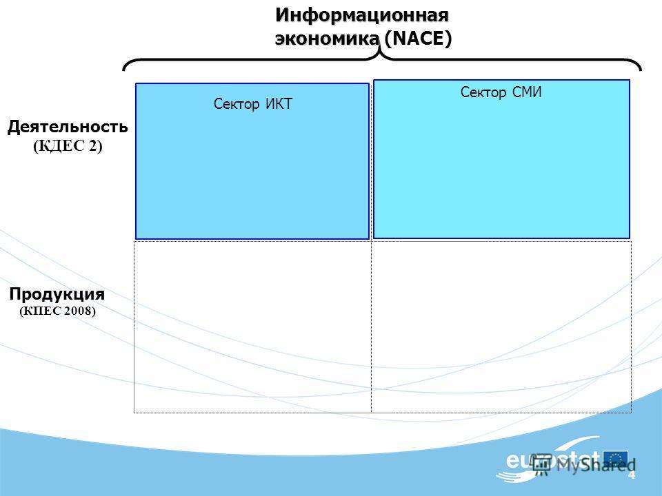 4 Продукция (КПЕС 2008) Деятельность (КДЕС 2) Сектор СМИ Сектор ИКТ Информационная экономика Информационная экономика (NACE)