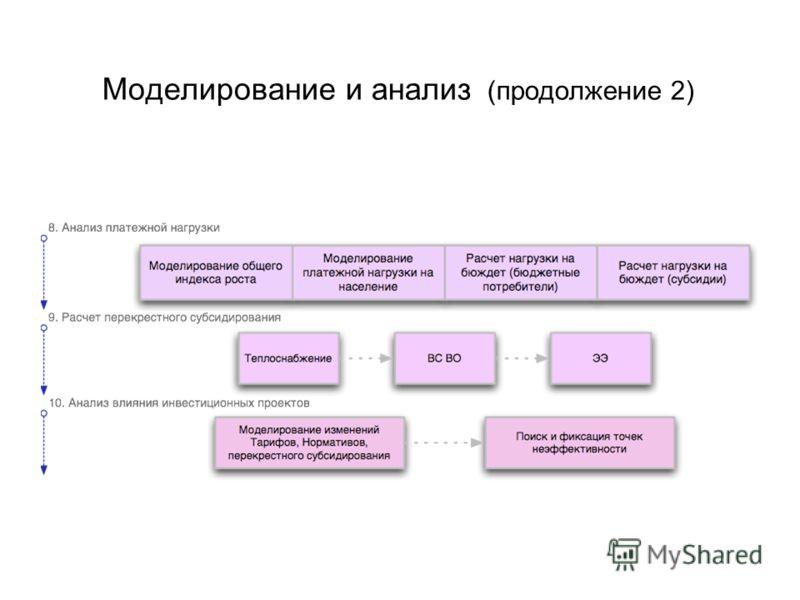 Моделирование и анализ (продолжение 2)
