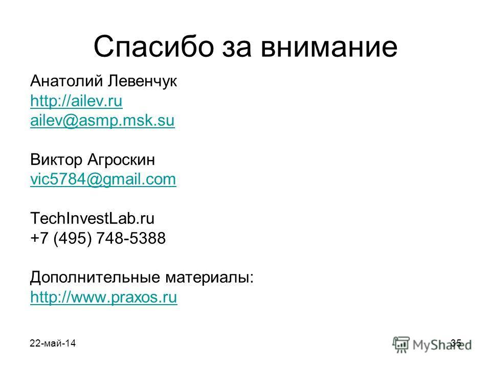 22-май-1435 Спасибо за внимание Анатолий Левенчук http://ailev.ru ailev@asmp.msk.su Виктор Агроскин vic5784@gmail.com TechInvestLab.ru +7 (495) 748-5388 Дополнительные материалы: http://www.praxos.ru