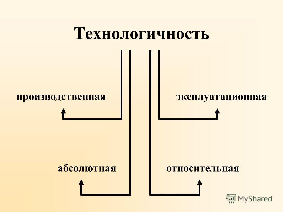 Технологичность производственнаяэксплуатационная абсолютнаяотносительная