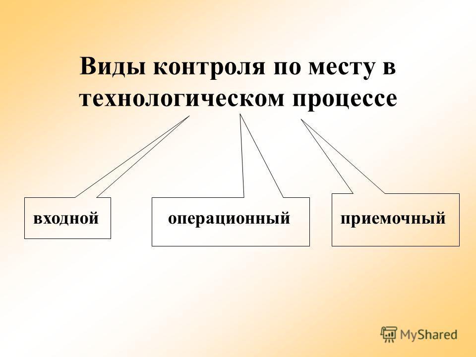Виды контроля по месту в технологическом процессе входнойоперационныйприемочный