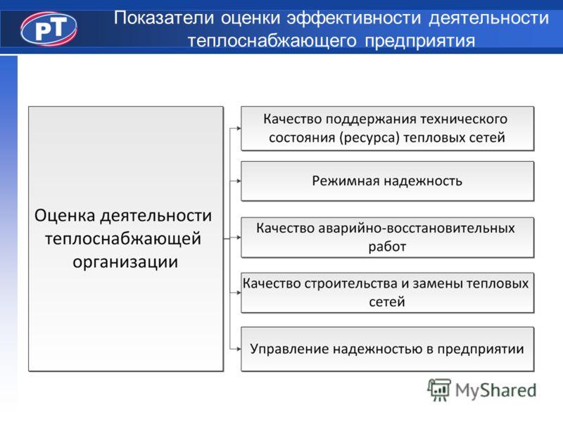 Показатели оценки эффективности деятельности теплоснабжающего предприятия