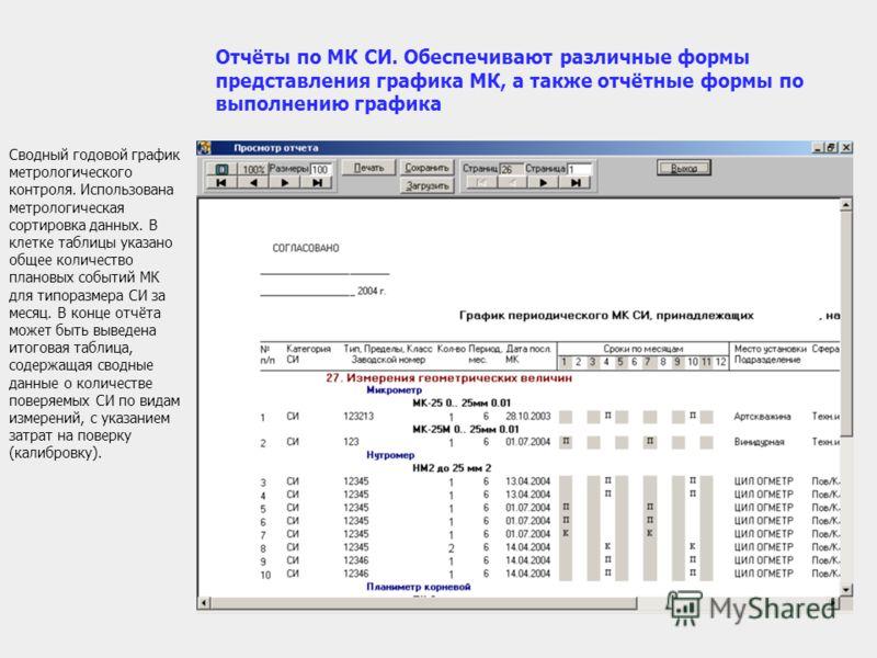 Сводный годовой график метрологического контроля. Использована метрологическая сортировка данных. В клетке таблицы указано общее количество плановых событий МК для типоразмера СИ за месяц. В конце отчёта может быть выведена итоговая таблица, содержащ