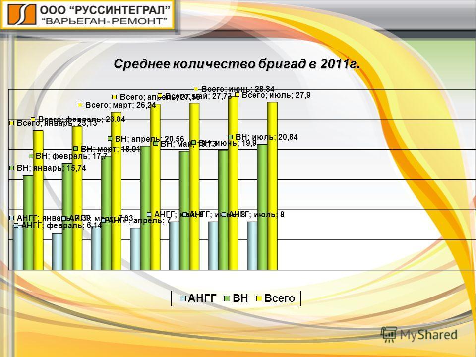 Среднее количество бригад в 2011г.