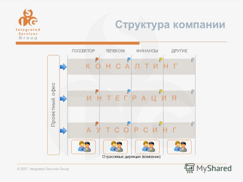 © 2007, Integrated Services Group Структура компании
