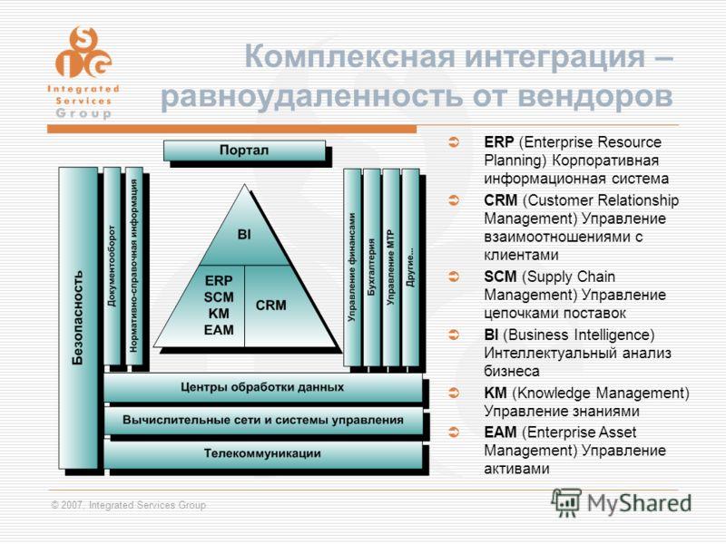 © 2007, Integrated Services Group Комплексная интеграция – равноудаленность от вендоров ERP (Enterprise Resource Planning) Корпоративная информационная система CRM (Customer Relationship Management) Управление взаимоотношениями с клиентами SCM (Suppl
