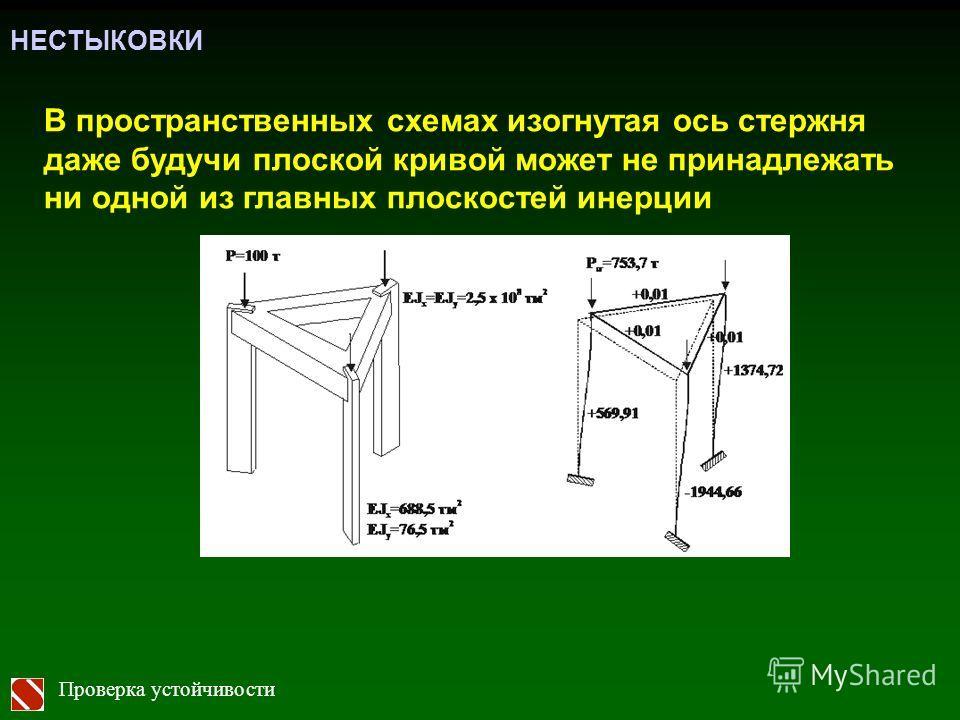 Проверка устойчивости В пространственных схемах изогнутая ось стержня даже будучи плоской кривой может не принадлежать ни одной из главных плоскостей инерции НЕСТЫКОВКИ