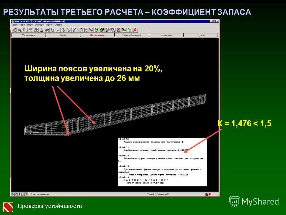 РЕЗУЛЬТАТЫ ТРЕТЬЕГО РАСЧЕТА – КОЭФФИЦИЕНТ ЗАПАСА Ширина поясов увеличена на 20%, толщина увеличена до 26 мм К = 1,476 < 1,5 Проверка устойчивости