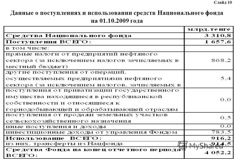 Данные о поступлениях и использовании средств Национального фонда на 01.10.2009 года Слайд 10