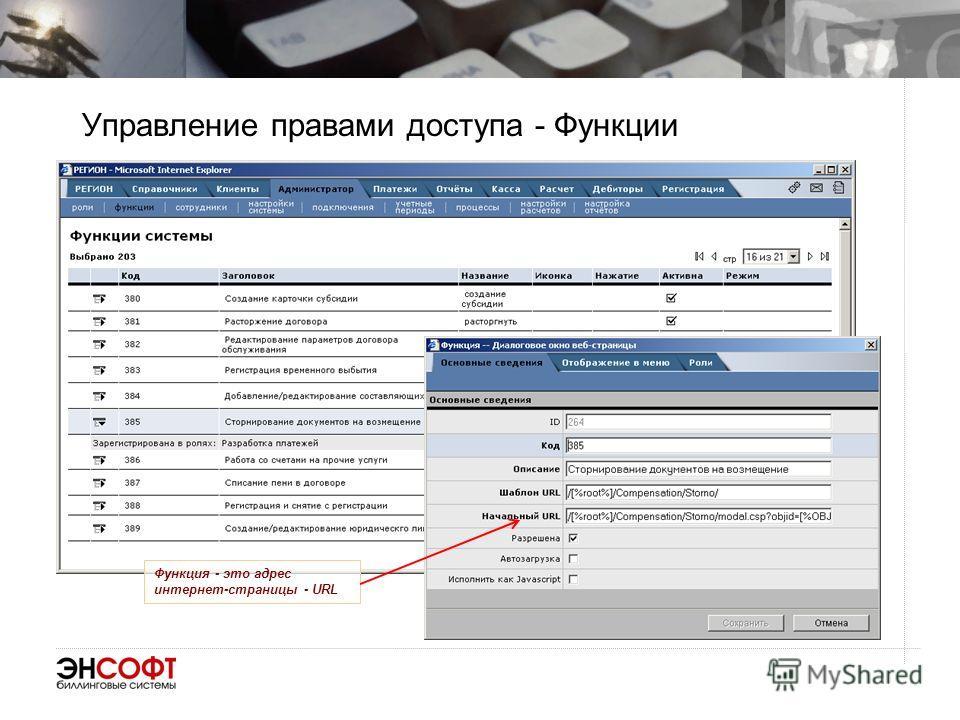 Управление правами доступа - Функции Функция - это адрес интернет-страницы - URL