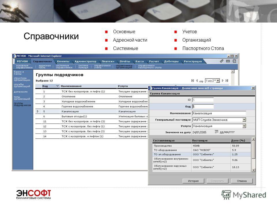 Справочники Основные Адресной части Системные Учетов Организаций Паспортного Стола