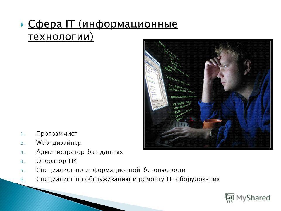 Сфера IT (информационные технологии) 1. Программист 2. Web-дизайнер 3. Администратор баз данных 4. Оператор ПК 5. Специалист по информационной безопасности 6. Специалист по обслуживанию и ремонту IT-оборудования