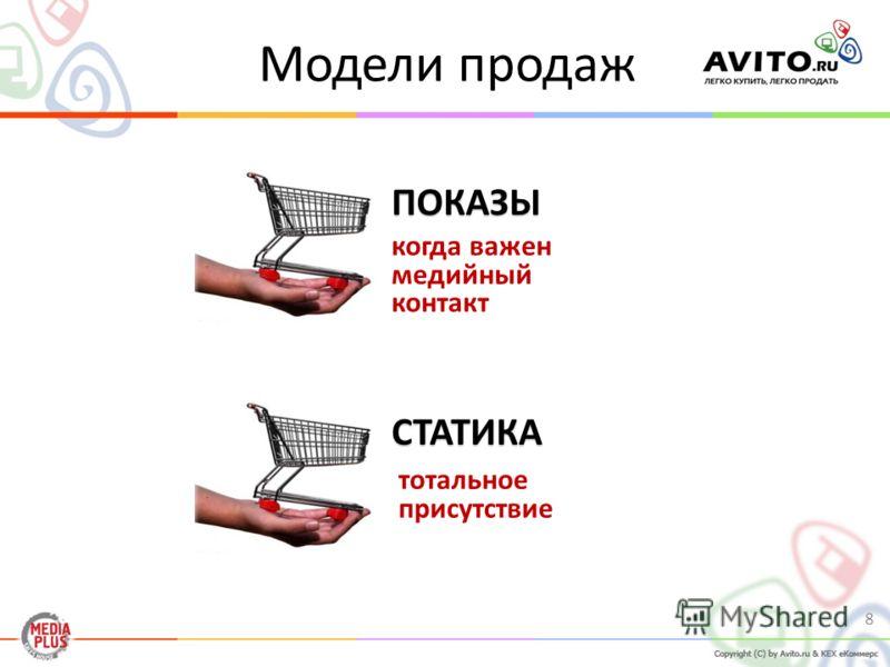 Модели продаж ПОКАЗЫ СТАТИКА когда важен медийный контакт тотальное присутствие 8