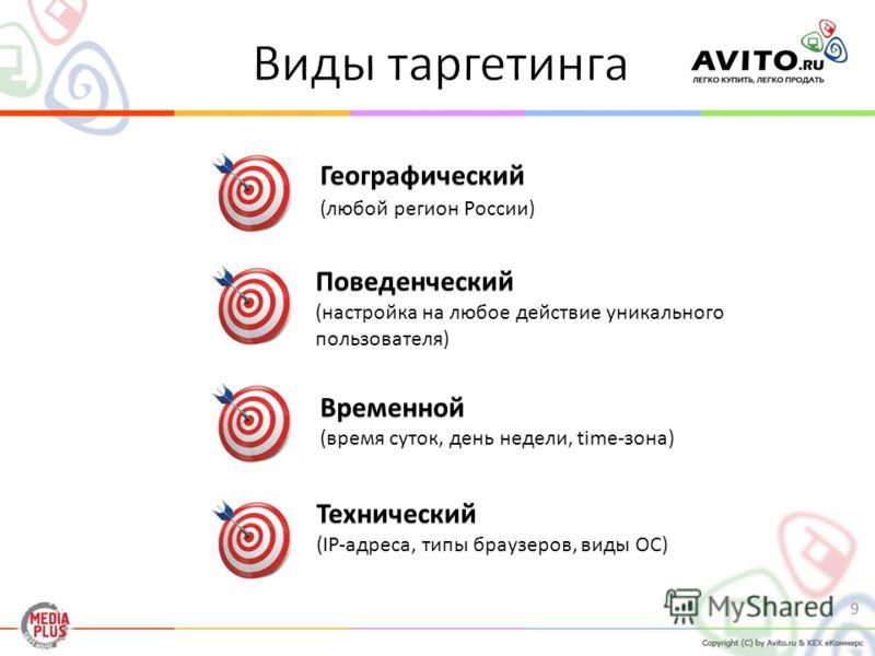 Географический (любой регион России) Временной (время суток, день недели, time-зона) Технический (IP-адреса, типы браузеров, виды ОС) Поведенческий (настройка на любое действие уникального пользователя) 9