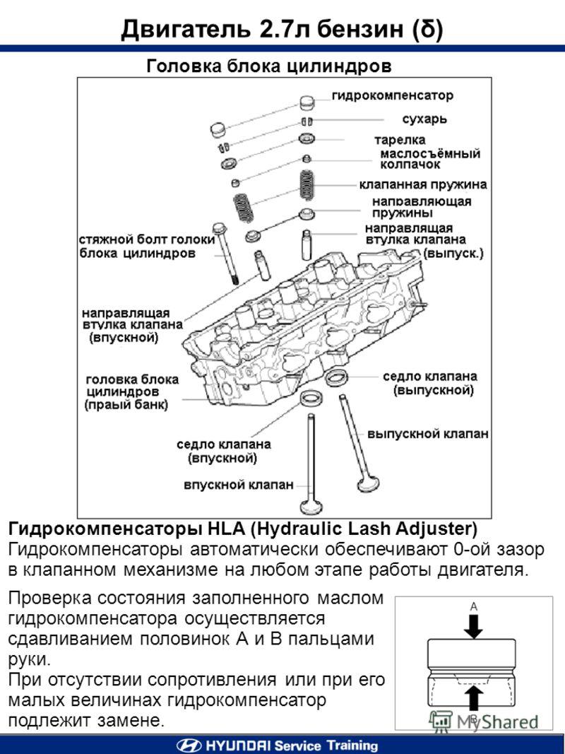 Двигатель 2.7л бензин (δ) Головка блока цилиндров Проверка состояния заполненного маслом гидрокомпенсатора осуществляется сдавливанием половинок А и В пальцами руки. При отсутствии сопротивления или при его малых величинах гидрокомпенсатор подлежит з