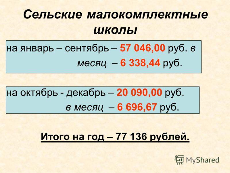 Сельские малокомплектные школы на январь – сентябрь – 57 046,00 руб. в месяц – 6 338,44 руб. на октябрь - декабрь – 20 090,00 руб. в месяц – 6 696,67 руб. Итого на год – 77 136 рублей.