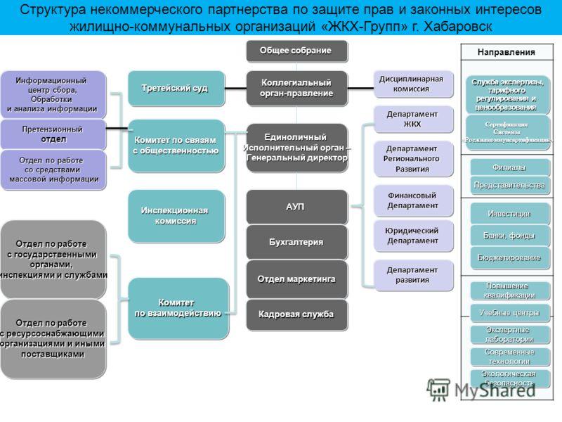 Росжилкоммунсертификация бд жкх россии текст исо/тс 16949-2009
