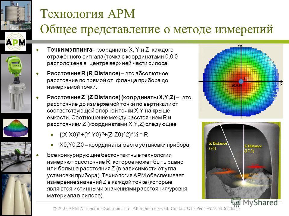© 2007 APM Automation Solutions Ltd. All rights reserved. Contact Ofir Perl: +972 54 6526717 Технология APM Общее представление о методе измерений Точки мэппинга– координаты X, Y и Z каждого отражённого сигнала (точка с координатами 0,0,0 расположена
