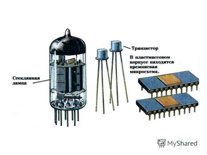 IV поколение (середина 70-х – настоящее время) Элементная база – сверхбольшие интегральные схемы (СБИС). Создание многопроцессорных вычислительных систем. Создание дешевых и компактных микроЭВМ и персональных ЭВМ и на их базе вычислительных сетей.