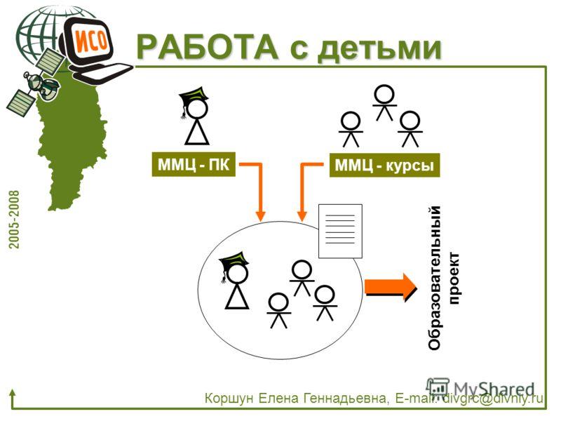 РАБОТА с детьми Коршун Елена Геннадьевна, E-mail: divgrc@divniy.ru ММЦ - ПК ММЦ - курсы Образовательный проект