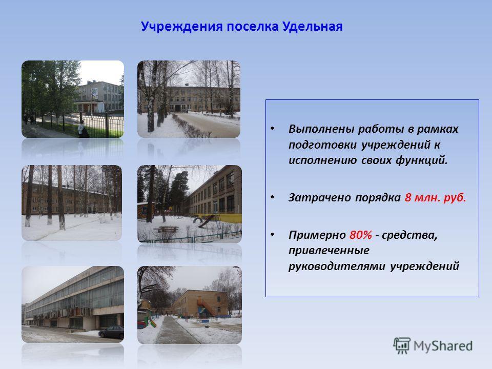 Учреждения поселка Удельная Выполнены работы в рамках подготовки учреждений к исполнению своих функций. Затрачено порядка 8 млн. руб. Примерно 80% - средства, привлеченные руководителями учреждений