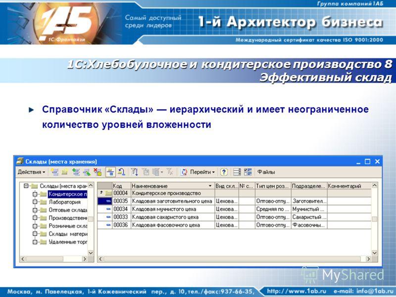 1С:Хлебобулочное и кондитерское производство 8 Эффективный склад Справочник «Склады» иерархический и имеет неограниченное количество уровней вложенности