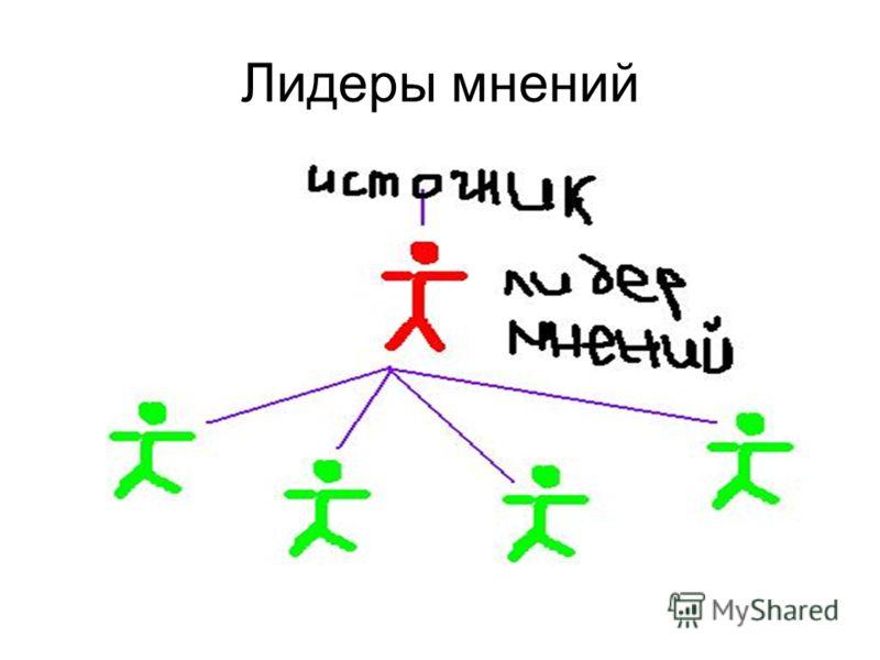 Лидеры мнений