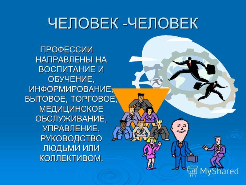 ЧЕЛОВЕК -ЧЕЛОВЕК ПРОФЕССИИ НАПРАВЛЕНЫ НА ВОСПИТАНИЕ И ОБУЧЕНИЕ, ИНФОРМИРОВАНИЕ, БЫТОВОЕ, ТОРГОВОЕ, МЕДИЦИНСКОЕ ОБСЛУЖИВАНИЕ, УПРАВЛЕНИЕ, РУКОВОДСТВО ЛЮДЬМИ ИЛИ КОЛЛЕКТИВОМ.