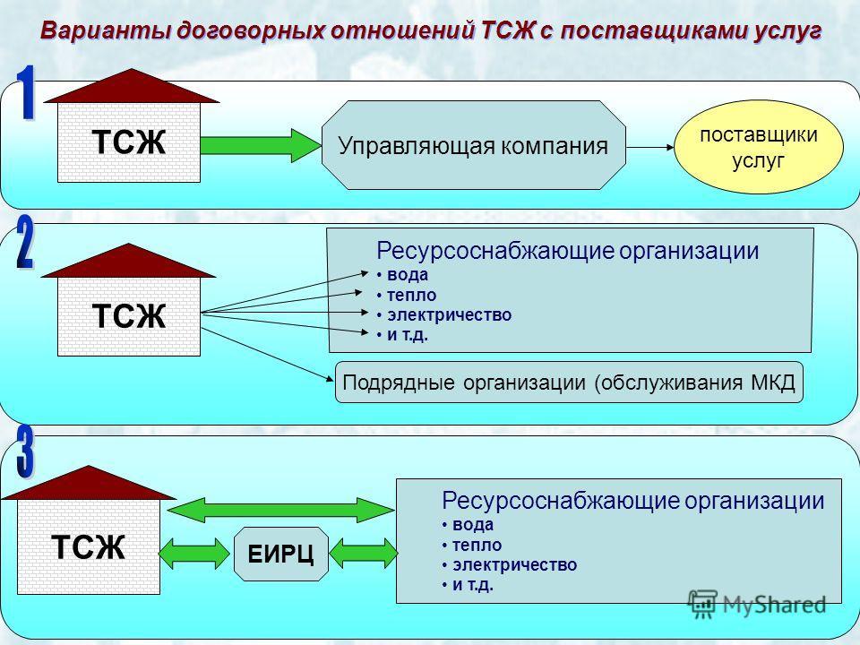 Как сделать подрядную организацию