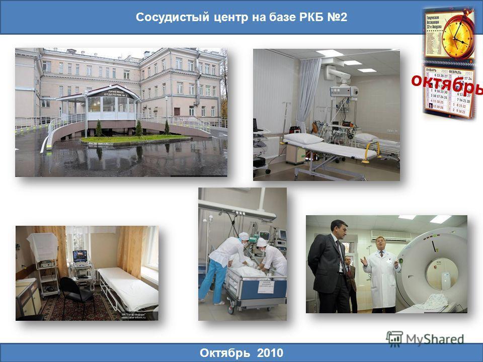 Стоматологическая поликлиника номер 1 врачи