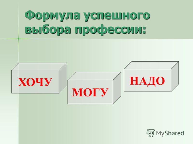 Презентация Для Выбора Профессии