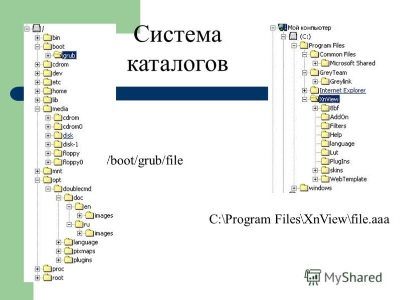 Система каталогов /boot/grub/file C:\Program Files\XnView\file.aaa
