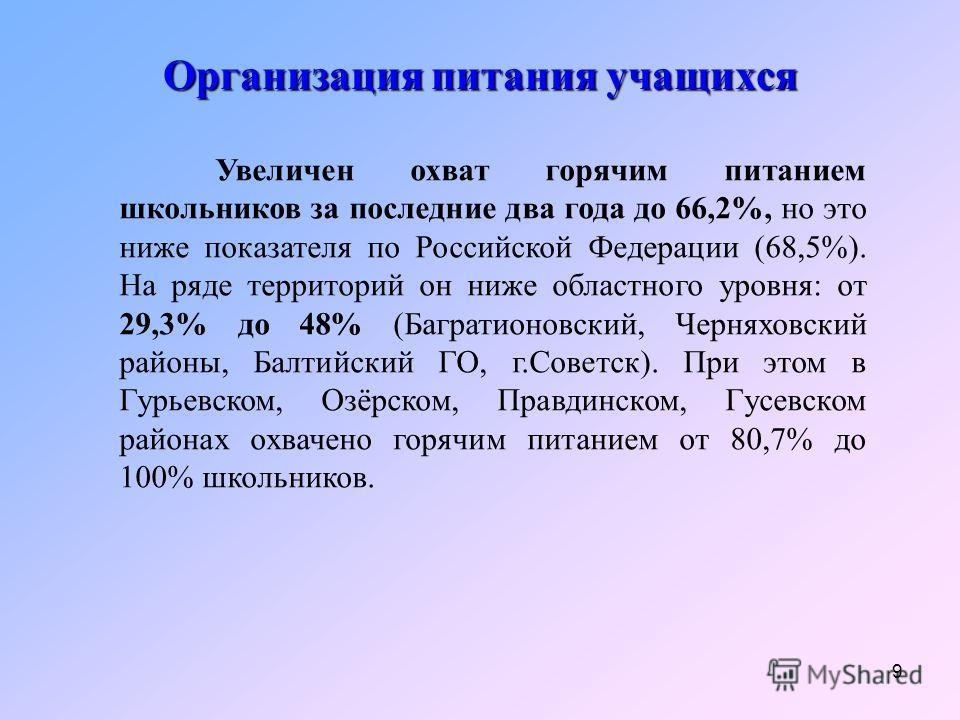 9 Увеличен охват горячим питанием школьников за последние два года до 66,2%, но это ниже показателя по Российской Федерации (68,5%). На ряде территорий он ниже областного уровня: от 29,3% до 48% (Багратионовский, Черняховский районы, Балтийский ГО, г
