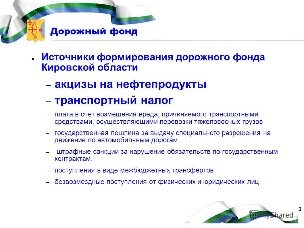 3 Дорожный фонд Источники формирования дорожного фонда Кировской области – акцизы на нефтепродукты – транспортный налог – плата в счет возмещения вреда, причиняемого транспортными средствами, осуществляющими перевозки тяжеловесных грузов – государств