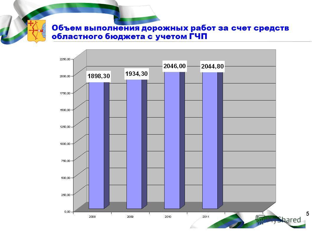 5 Объем выполнения дорожных работ за счет средств областного бюджета с учетом ГЧП