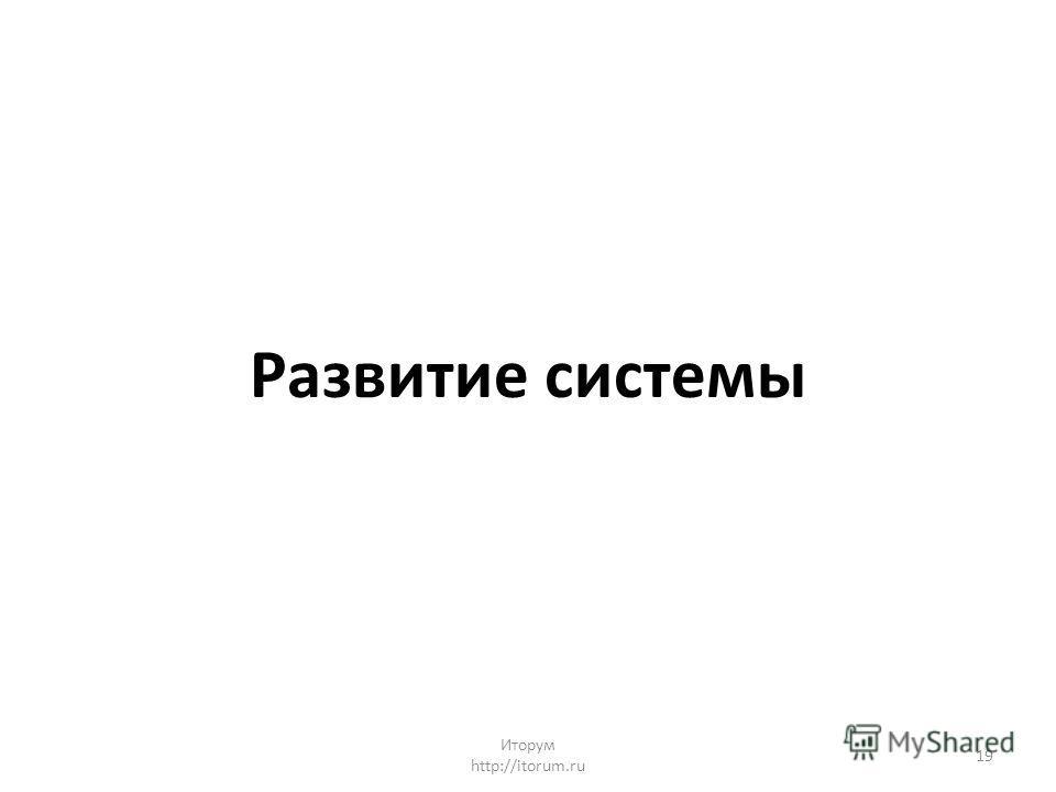 Развитие системы Иторум http://itorum.ru 19