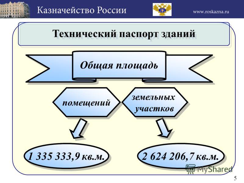 5 Технический паспорт зданий Технический паспорт зданий 1 335 333,9 кв.м. 2 624 206,7 кв.м. Общая площадь помещений земельных участков земельных участков