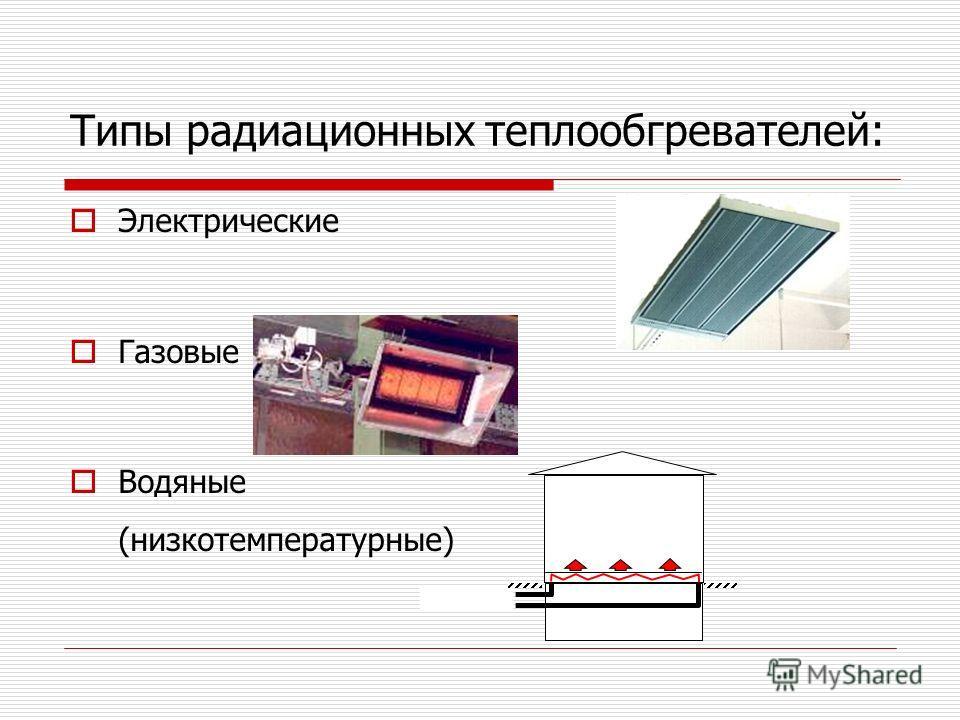 Типы радиационных теплообгревателей: Электрические Газовые Водяные (низкотемпературные)