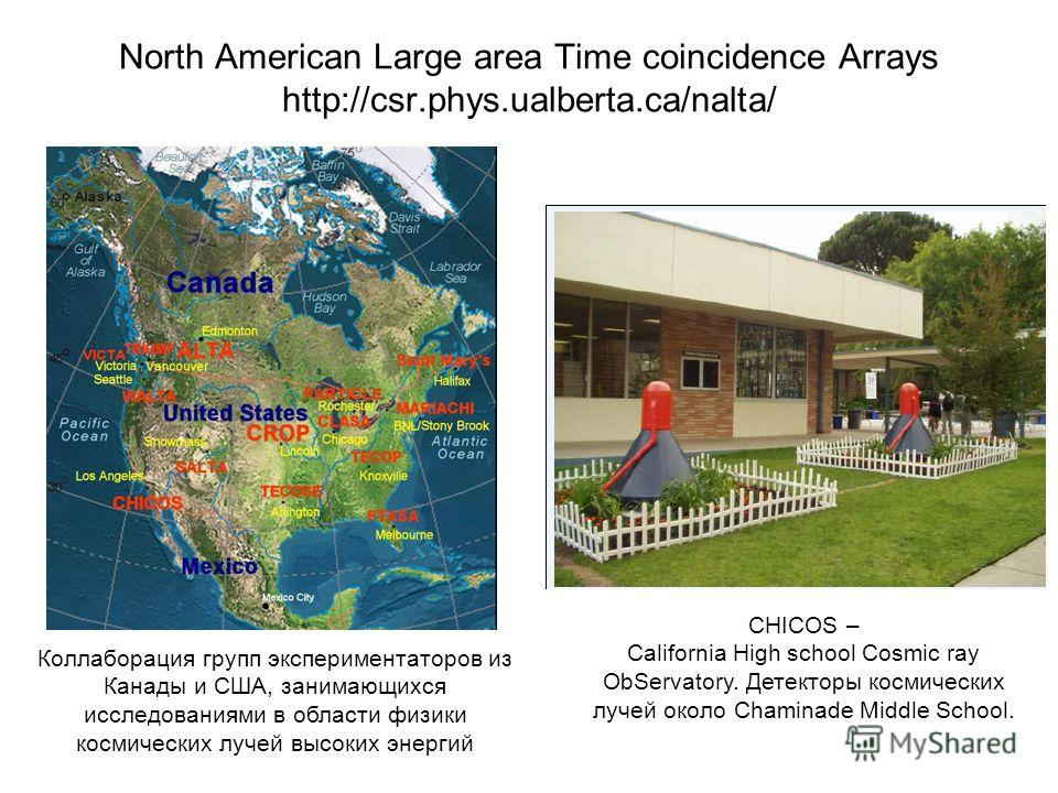 North American Large area Time coincidence Arrays http://csr.phys.ualberta.ca/nalta/ CHICOS – California High school Cosmic ray ObServatory. Детекторы космических лучей около Chaminade Middle School. Коллаборация групп экспериментаторов из Канады и С