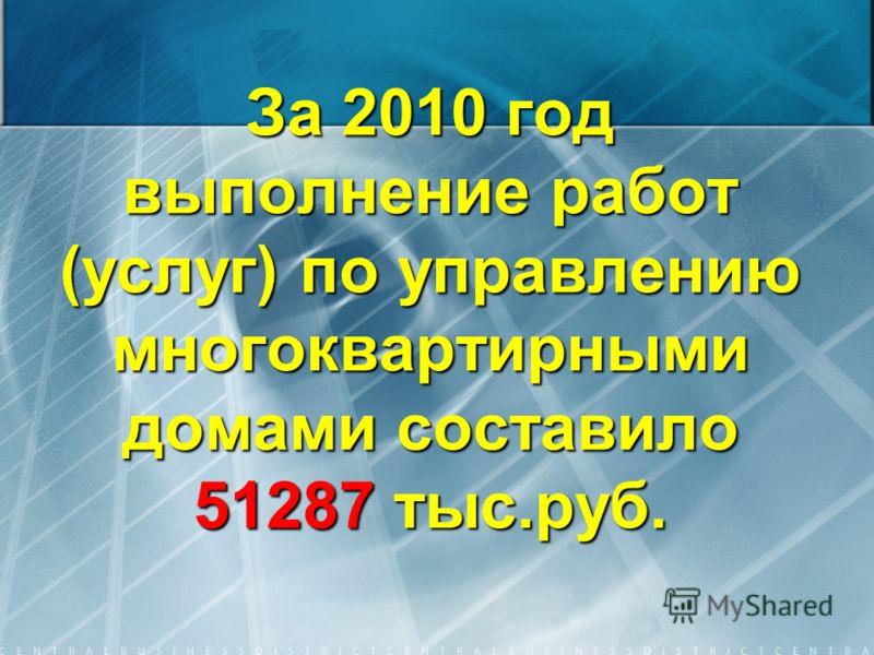 За 2010 год выполнение работ (услуг) по управлению многоквартирными домами составило 51287 тыс.руб.