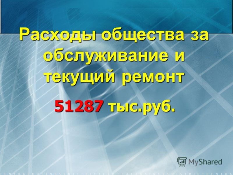 Расходы общества за обслуживание и текущий ремонт 51287 тыс.руб.